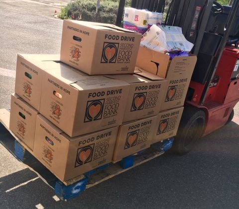 ACC Campuses Combine To Donate Over 2,500 Pounds for November Food Drive Galley